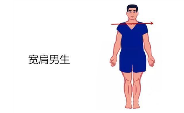 男生肩膀宽未必是好事,教你三步搭出型